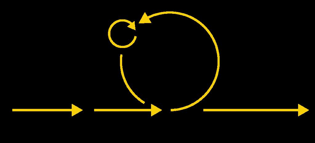 Sprint Structure Diagram